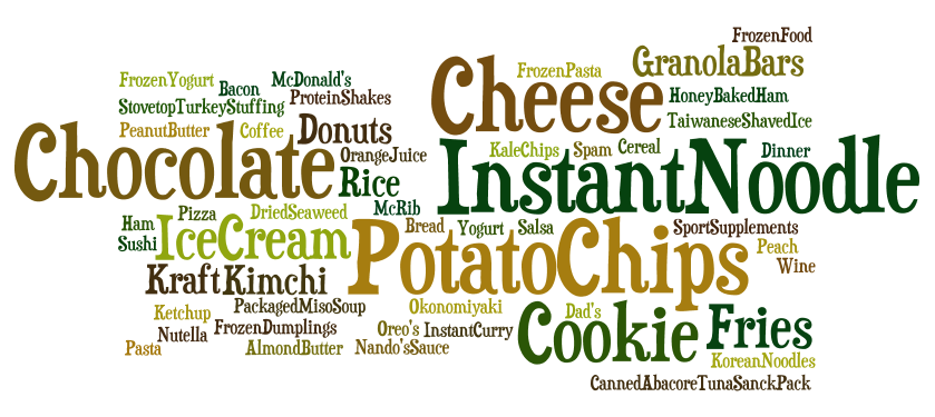 FNH200 FavouriteFoods.png