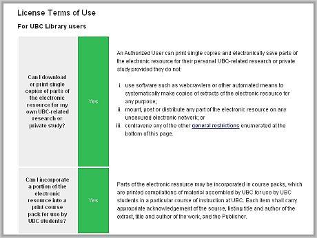 Librarycopyright Resourcesdraftmaking Presentations Legal Ubc Wiki