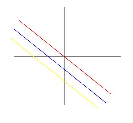 Level_curve_graph.JPG