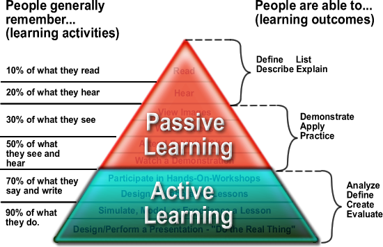 Resultsofactivelearning.png