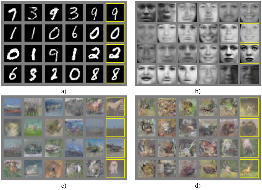 Samples from GAN on (a) MNIST (b) TFD (c) CIFAR-10 (d) CIFAR-10 with differing neural network models.