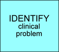 IDENTIFYclinicalproblem.png