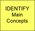 IDENTIFYmainconcepts.png