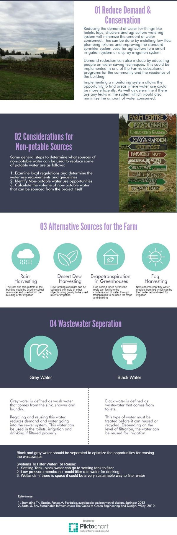 Infographic- Water Management- add to website.jpeg