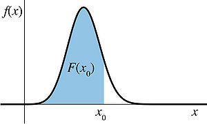 2 3 – The Probability Density Function | MATH 105