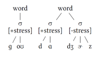 Latex Phonetic Example.png