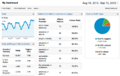 2012-09-14-Analytics-dashboard.png