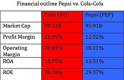 Pepsifinancials.jpg