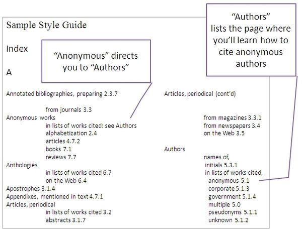 Libraryhow to cite sources ubc wiki now look at the format type of your source finding the rules for citing different types of sources works the same way as finding out how to cite different ccuart
