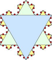Koch Snowflake Example | The Infinite Series Module