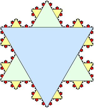 c0c3d1e706 The Koch Snowflake after 5 iterations. The first iteration is blue, the  second green, the third yellow, the fourth is red, and the fifth is black  (Creative ...