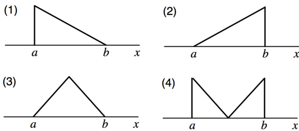 Math Exam Resources Courses MATH103 April 2011 Question 1 (b) image 1.png